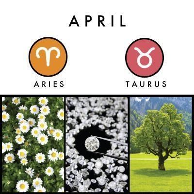 April birth symbols