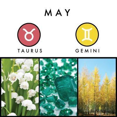 May birth symbols