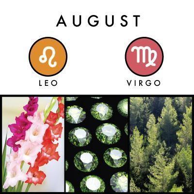 August birth symbols